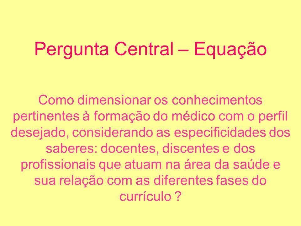 Pergunta Central – Equação Como dimensionar os conhecimentos pertinentes à formação do médico com o perfil desejado, considerando as especificidades d
