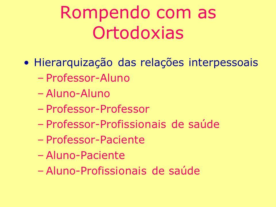 Rompendo com as Ortodoxias Hierarquização das relações interpessoais –Professor-Aluno –Aluno-Aluno –Professor-Professor –Professor-Profissionais de sa