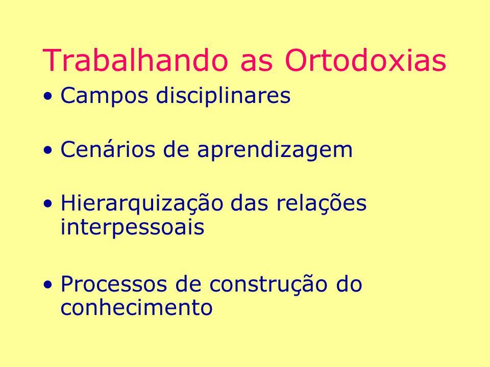 Trabalhando as Ortodoxias Campos disciplinares Cenários de aprendizagem Hierarquização das relações interpessoais Processos de construção do conhecime