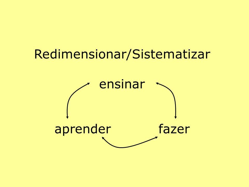 Redimensionar/Sistematizar ensinar aprender fazer