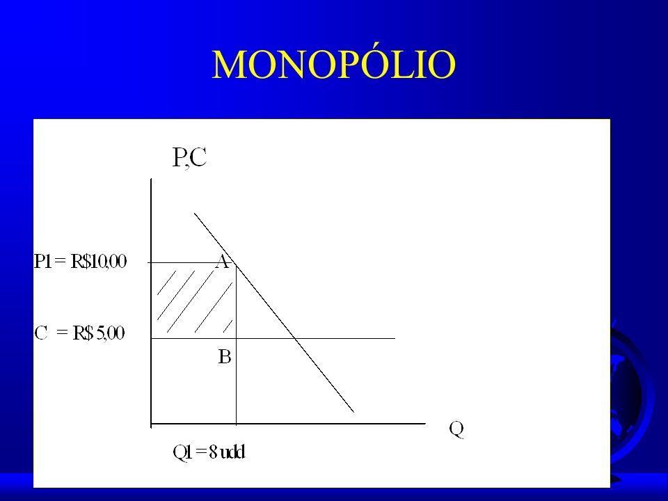 MONOPÓLIO