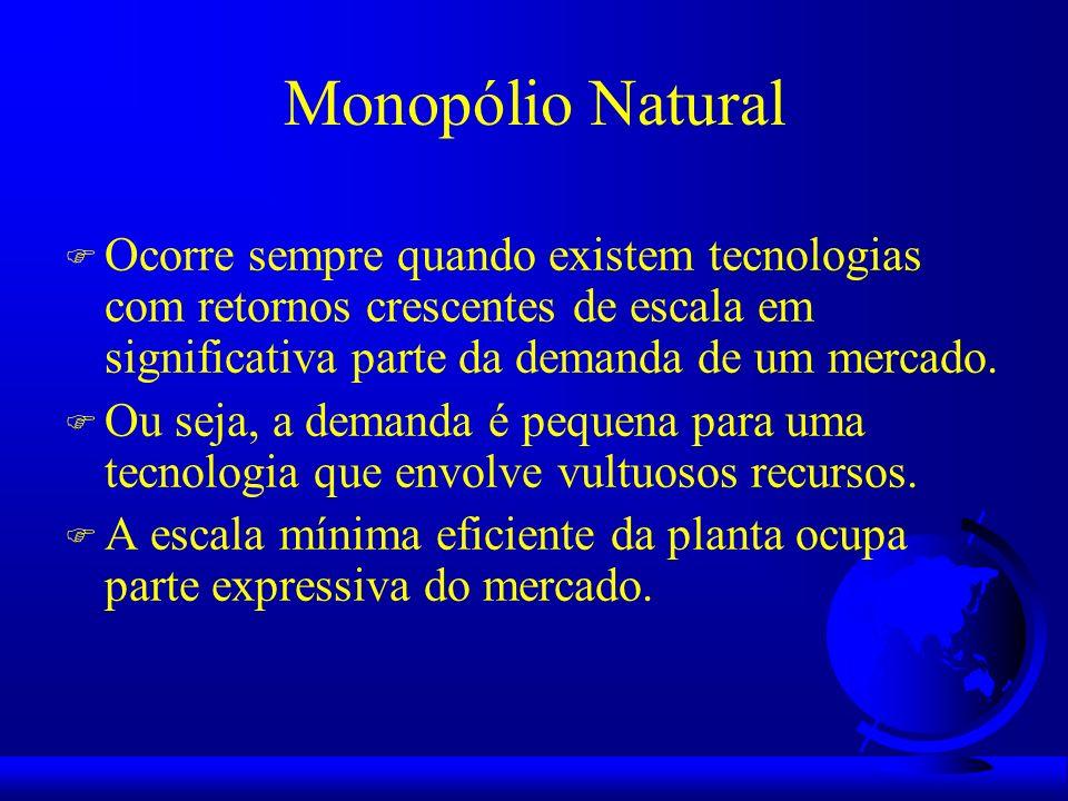 Monopólio Natural F Ocorre sempre quando existem tecnologias com retornos crescentes de escala em significativa parte da demanda de um mercado. F Ou s