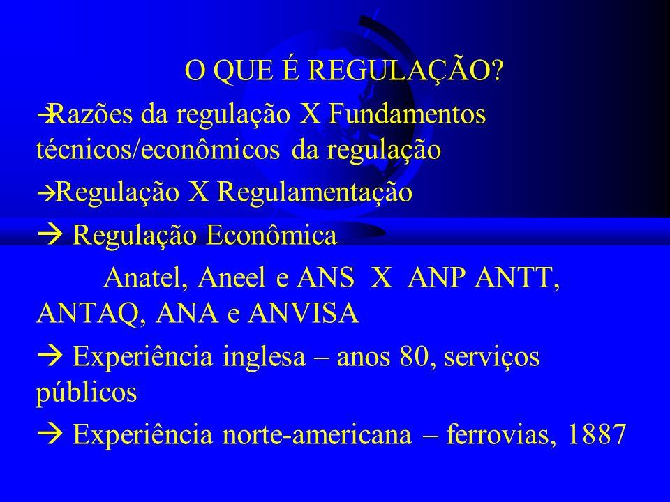 O QUE É REGULAÇÃO? Razões da regulação X Fundamentos técnicos/econômicos da regulação Regulação X Regulamentação Regulação Econômica Anatel, Aneel e A
