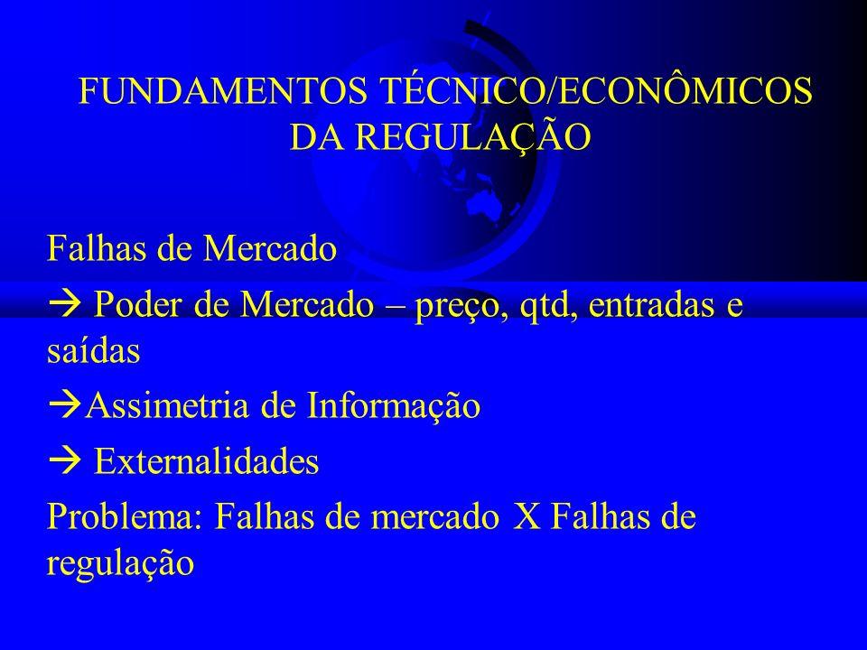 FUNDAMENTOS TÉCNICO/ECONÔMICOS DA REGULAÇÃO Falhas de Mercado Poder de Mercado – preço, qtd, entradas e saídas Assimetria de Informação Externalidades