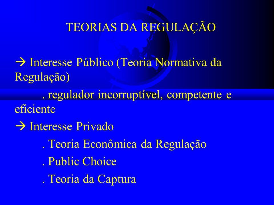 TEORIAS DA REGULAÇÃO Interesse Público (Teoria Normativa da Regulação). regulador incorruptível, competente e eficiente Interesse Privado. Teoria Econ
