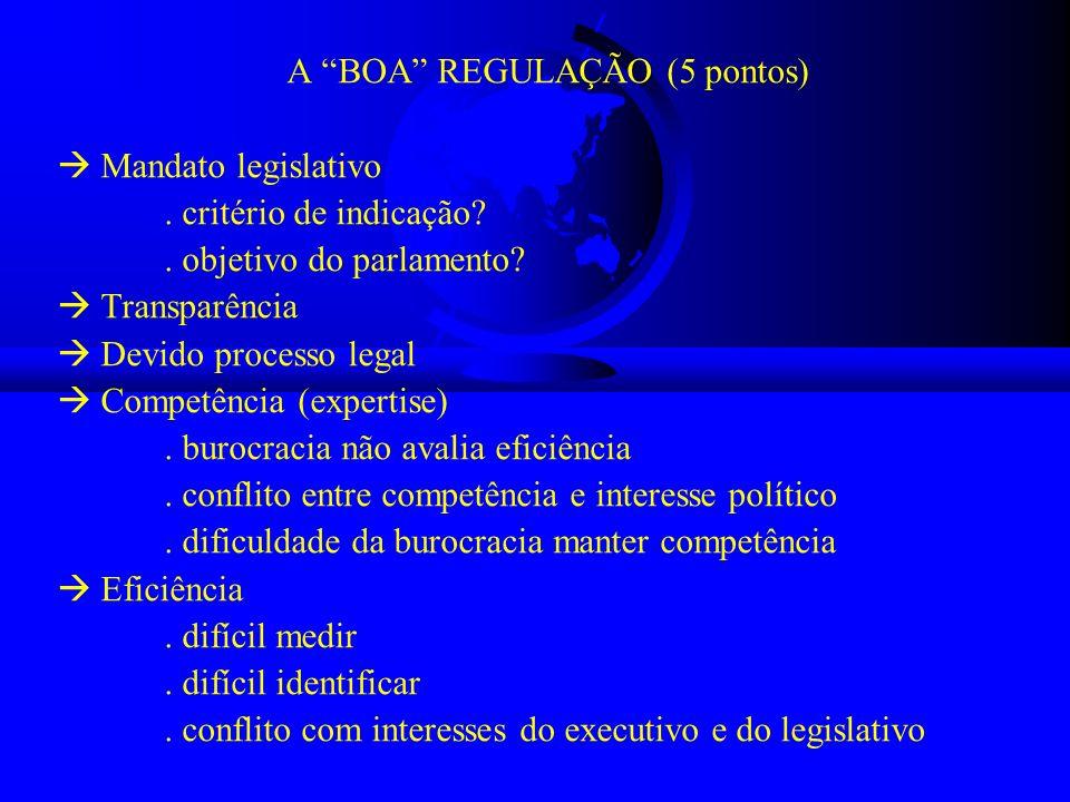 A BOA REGULAÇÃO (5 pontos) Mandato legislativo. critério de indicação?. objetivo do parlamento? Transparência Devido processo legal Competência (exper