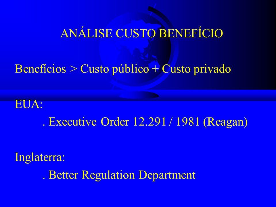 ANÁLISE CUSTO BENEFÍCIO Benefícios > Custo público + Custo privado EUA:. Executive Order 12.291 / 1981 (Reagan) Inglaterra:. Better Regulation Departm
