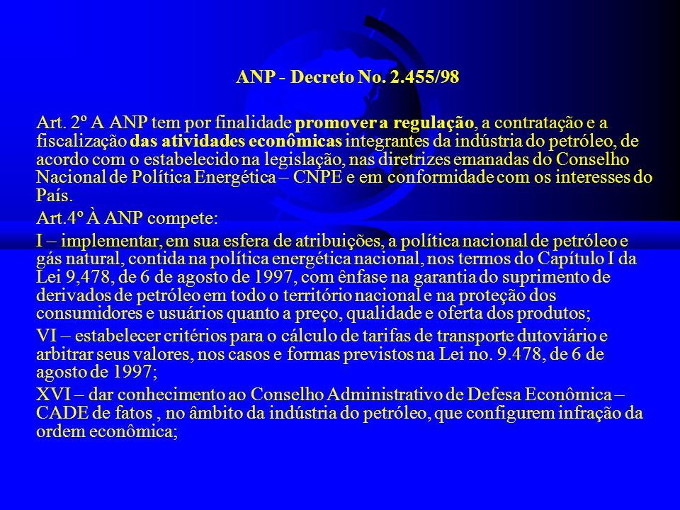 ANP - Decreto No. 2.455/98 Art. 2º A ANP tem por finalidade promover a regulação, a contratação e a fiscalização das atividades econômicas integrantes