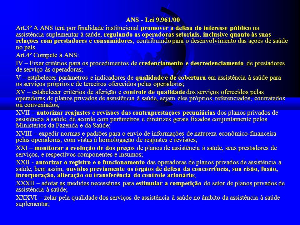 ANS - Lei 9.961/00 Art.3º A ANS terá por finalidade institucional promover a defesa do interesse público na assistência suplementar à saúde, regulando