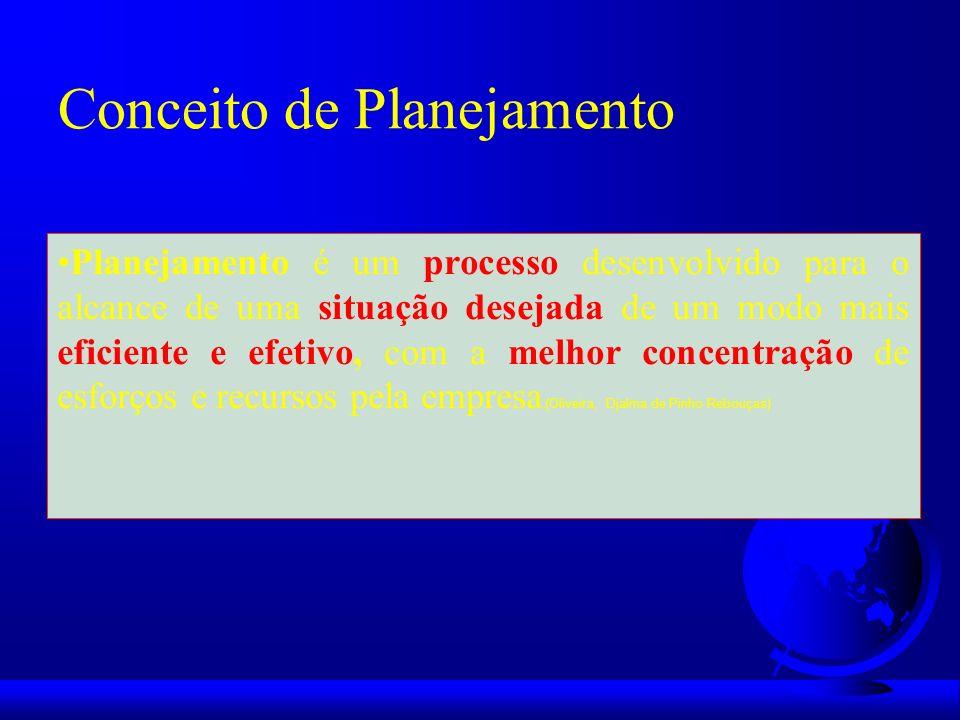 Conceito de Planejamento Planejamento é um processo desenvolvido para o alcance de uma situação desejada de um modo mais eficiente e efetivo, com a me