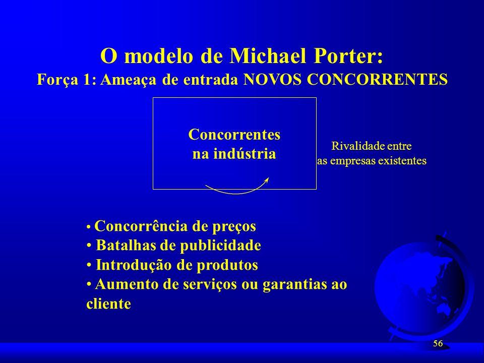 56 O modelo de Michael Porter: Força 1: Ameaça de entrada NOVOS CONCORRENTES Concorrentes na indústria Rivalidade entre as empresas existentes Concorr