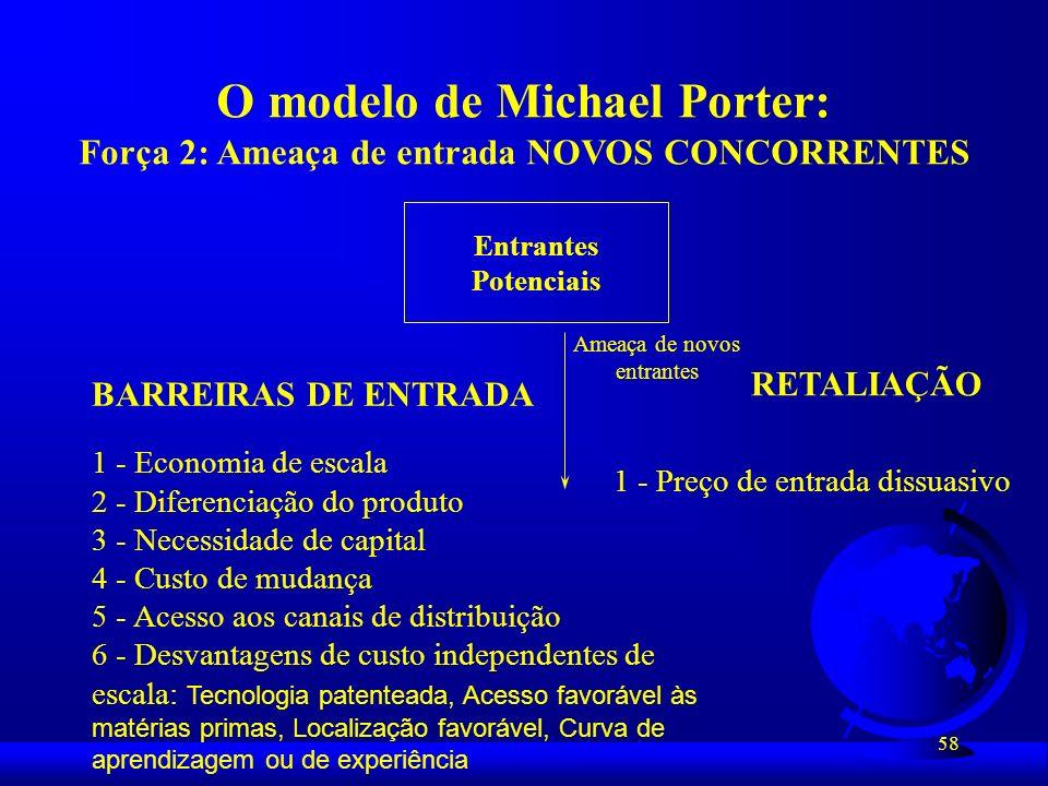 58 O modelo de Michael Porter: Força 2: Ameaça de entrada NOVOS CONCORRENTES Entrantes Potenciais Ameaça de novos entrantes RETALIAÇÃO BARREIRAS DE EN