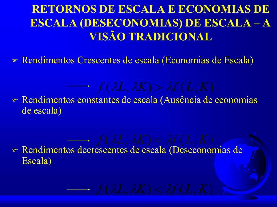 RETORNOS DE ESCALA E ECONOMIAS DE ESCALA (DESECONOMIAS) DE ESCALA – A VISÃO TRADICIONAL F Rendimentos Crescentes de escala (Economias de Escala) F Ren