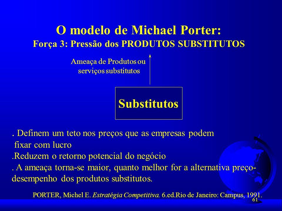 61 O modelo de Michael Porter: Força 3: Pressão dos PRODUTOS SUBSTITUTOS Substitutos. Definem um teto nos preços que as empresas podem fixar com lucro
