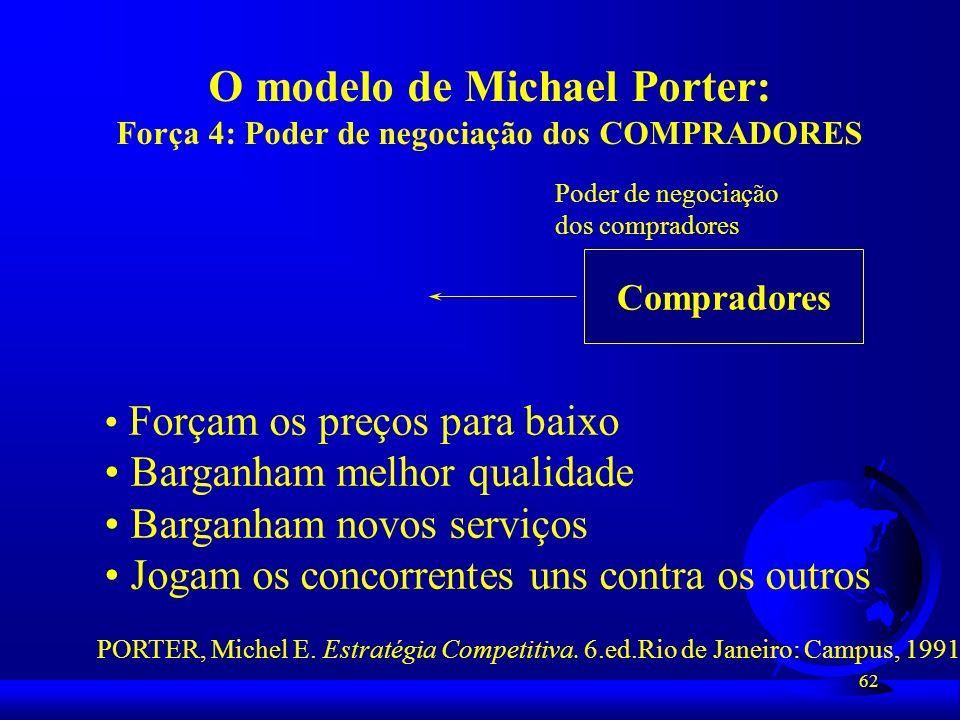 62 O modelo de Michael Porter: Força 4: Poder de negociação dos COMPRADORES Compradores Poder de negociação dos compradores Forçam os preços para baix