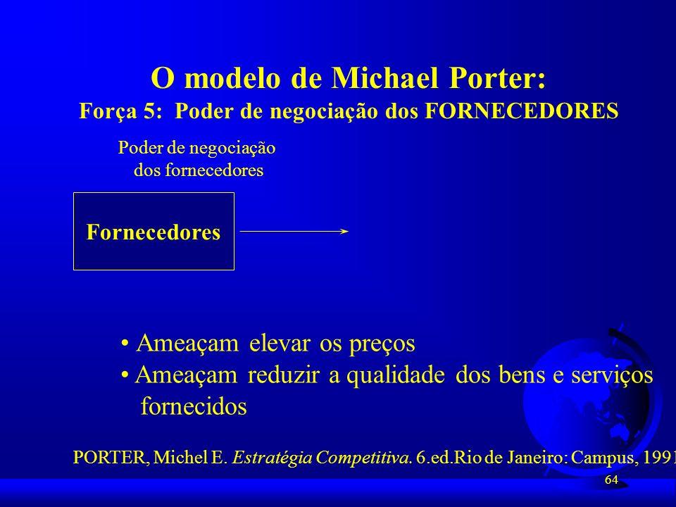 64 O modelo de Michael Porter: Força 5: Poder de negociação dos FORNECEDORES Poder de negociação dos fornecedores Fornecedores Ameaçam elevar os preço