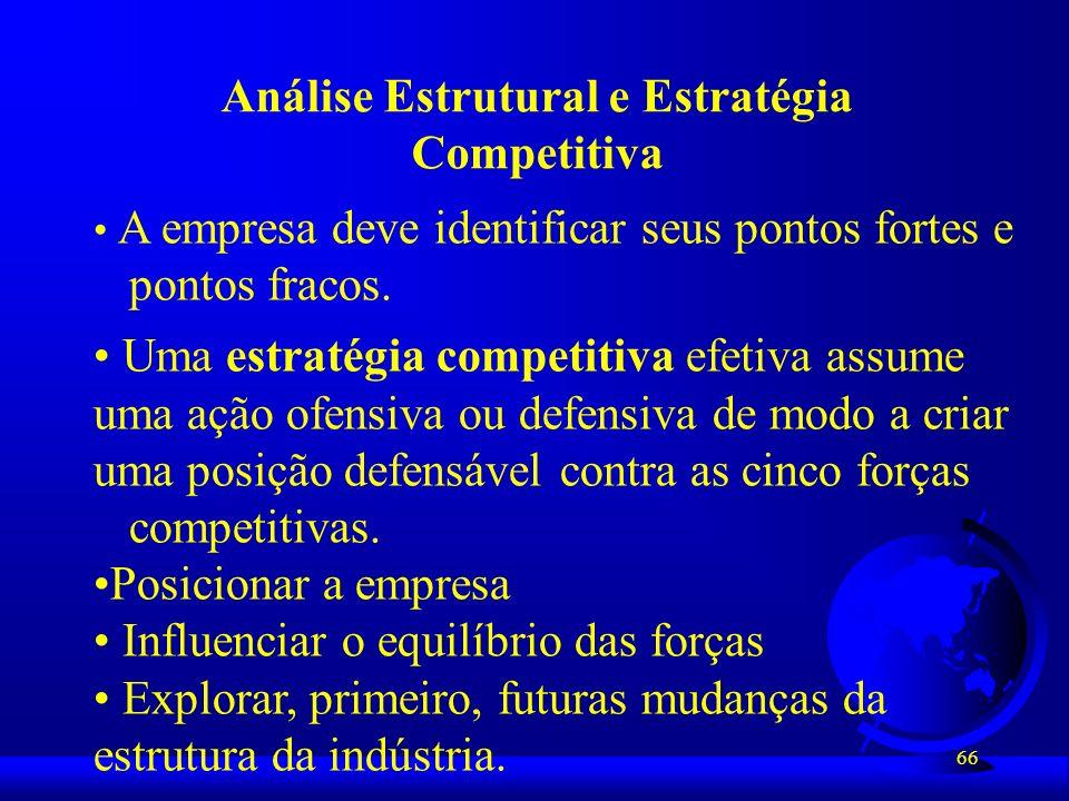 66 Análise Estrutural e Estratégia Competitiva A empresa deve identificar seus pontos fortes e pontos fracos. Uma estratégia competitiva efetiva assum