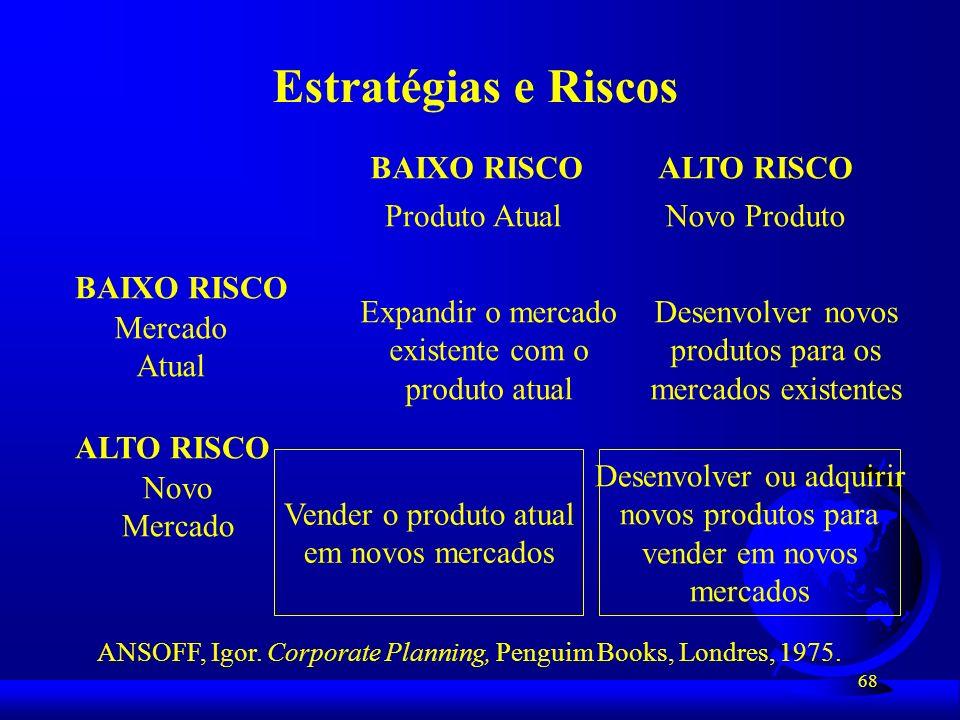 68 Estratégias e Riscos BAIXO RISCOALTO RISCO BAIXO RISCO ALTO RISCO Produto AtualNovo Produto Mercado Atual Novo Mercado Expandir o mercado existente
