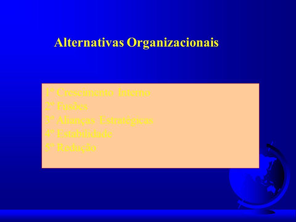 Alternativas Organizacionais 1º Crescimento Interno 2º Fusões 3º Alianças Estratégicas 4º Estabilidade 5º Redução