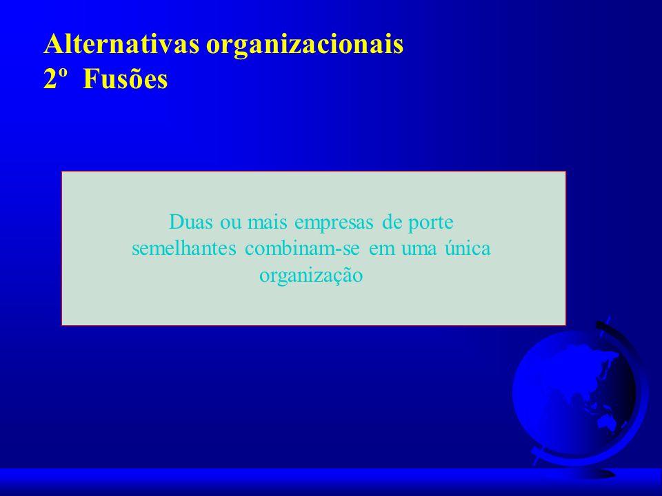Alternativas organizacionais 2º Fusões Duas ou mais empresas de porte semelhantes combinam-se em uma única organização
