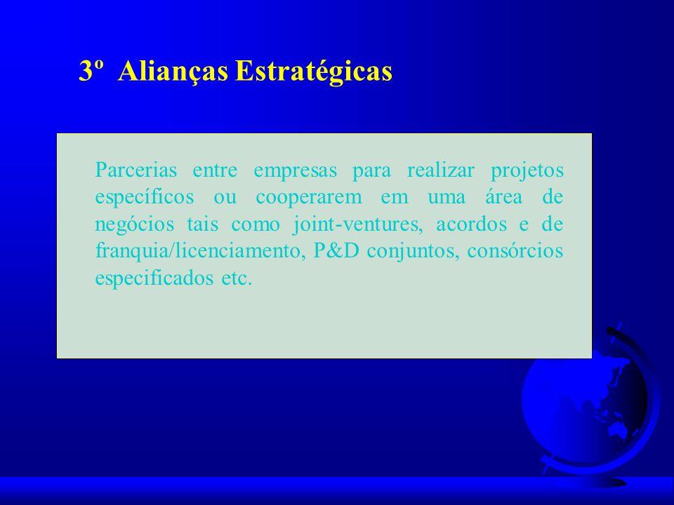 3º Alianças Estratégicas Parcerias entre empresas para realizar projetos específicos ou cooperarem em uma área de negócios tais como joint-ventures, a