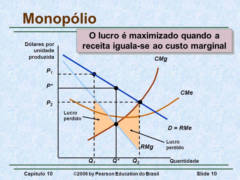 Capítulo 10 ©2006 by Pearson Education do Brasil Slide 10 Lucro perdido P1P1 Q1Q1 Lucro perdido CMg CMe Quantidade Dólares por unidade produzida D = R