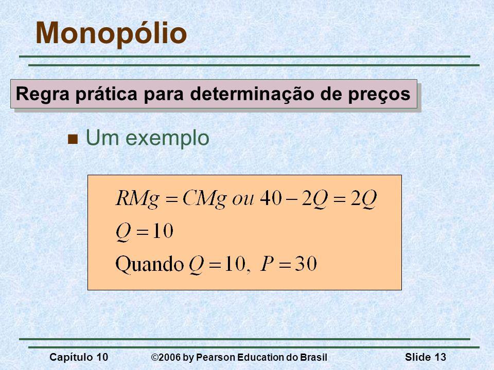 Capítulo 10 ©2006 by Pearson Education do Brasil Slide 13 Monopólio Um exemplo Regra prática para determinação de preços