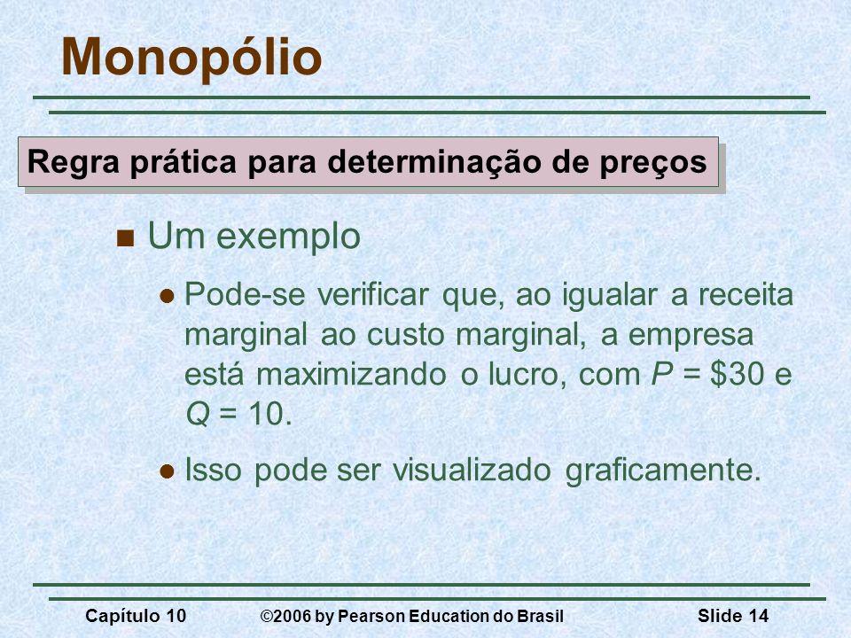 Capítulo 10 ©2006 by Pearson Education do Brasil Slide 14 Monopólio Um exemplo Pode-se verificar que, ao igualar a receita marginal ao custo marginal,