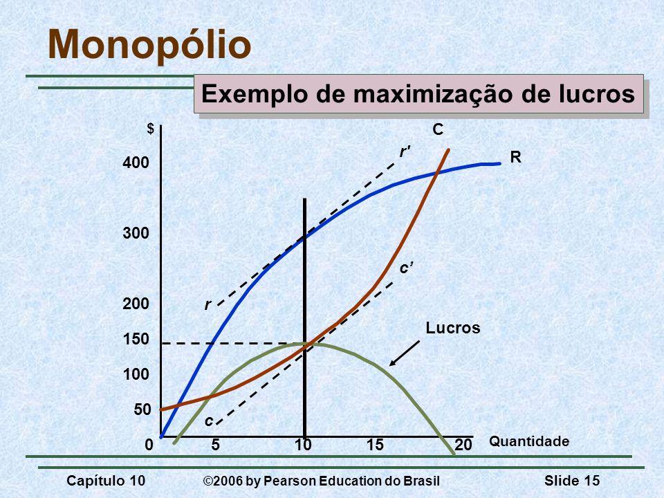 Capítulo 10 ©2006 by Pearson Education do Brasil Slide 15 Quantidade $ 05101520 100 150 200 300 400 50 R Lucros r r' c c Monopólio C Exemplo de maximi