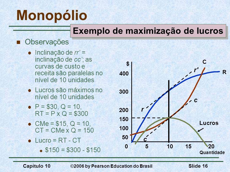 Capítulo 10 ©2006 by Pearson Education do Brasil Slide 16 Monopólio Observações Inclinação de rr = inclinação de cc; as curvas de custo e receita são