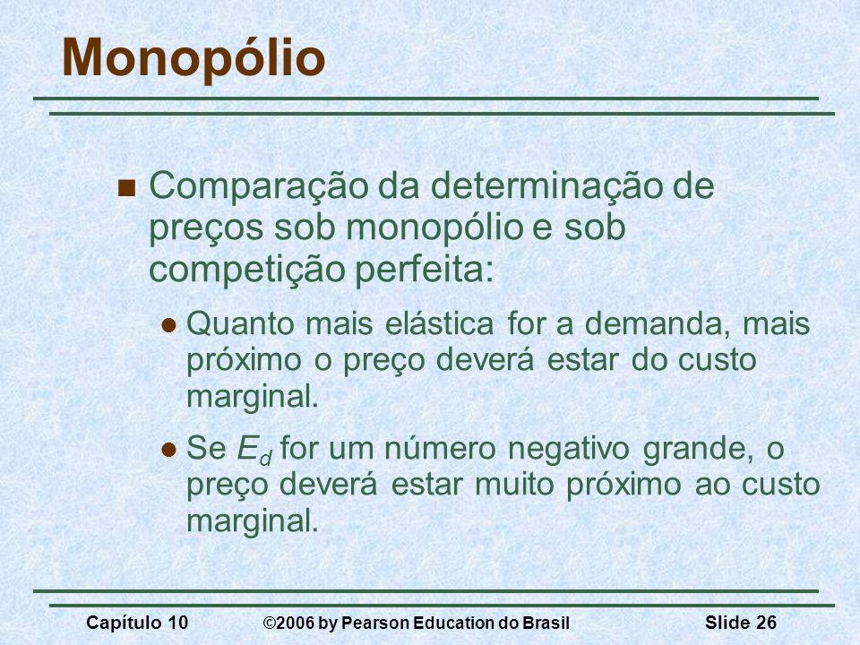 Capítulo 10 ©2006 by Pearson Education do Brasil Slide 26 Monopólio Comparação da determinação de preços sob monopólio e sob competição perfeita: Quan