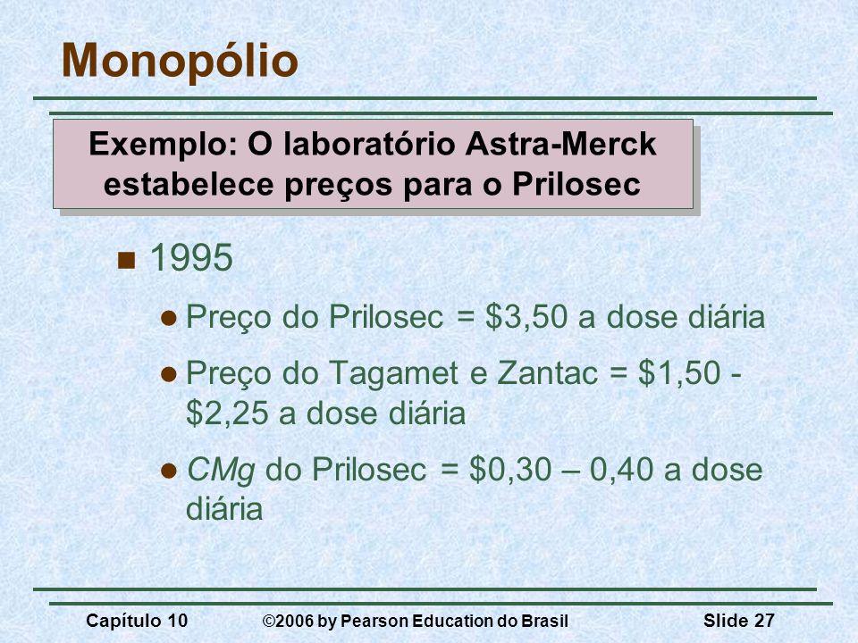 Capítulo 10 ©2006 by Pearson Education do Brasil Slide 27 Monopólio 1995 Preço do Prilosec = $3,50 a dose diária Preço do Tagamet e Zantac = $1,50 - $