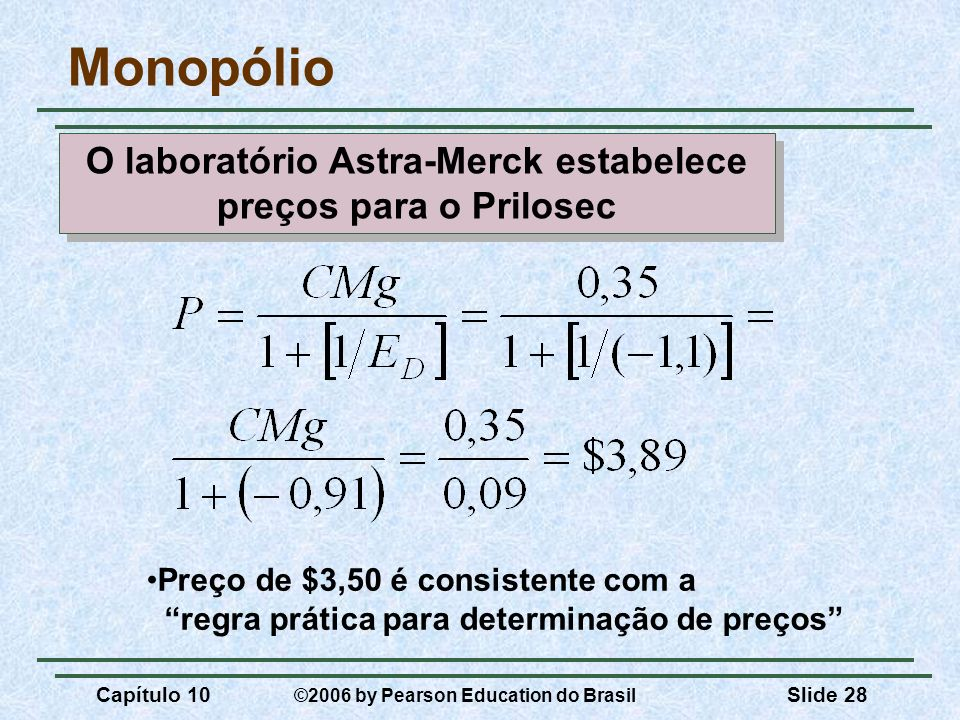 Capítulo 10 ©2006 by Pearson Education do Brasil Slide 28 Monopólio Preço de $3,50 é consistente com a regra prática para determinação de preços O lab