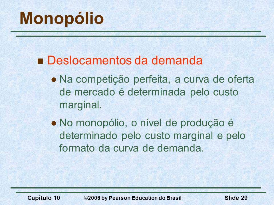 Capítulo 10 ©2006 by Pearson Education do Brasil Slide 29 Monopólio Deslocamentos da demanda Na competição perfeita, a curva de oferta de mercado é de