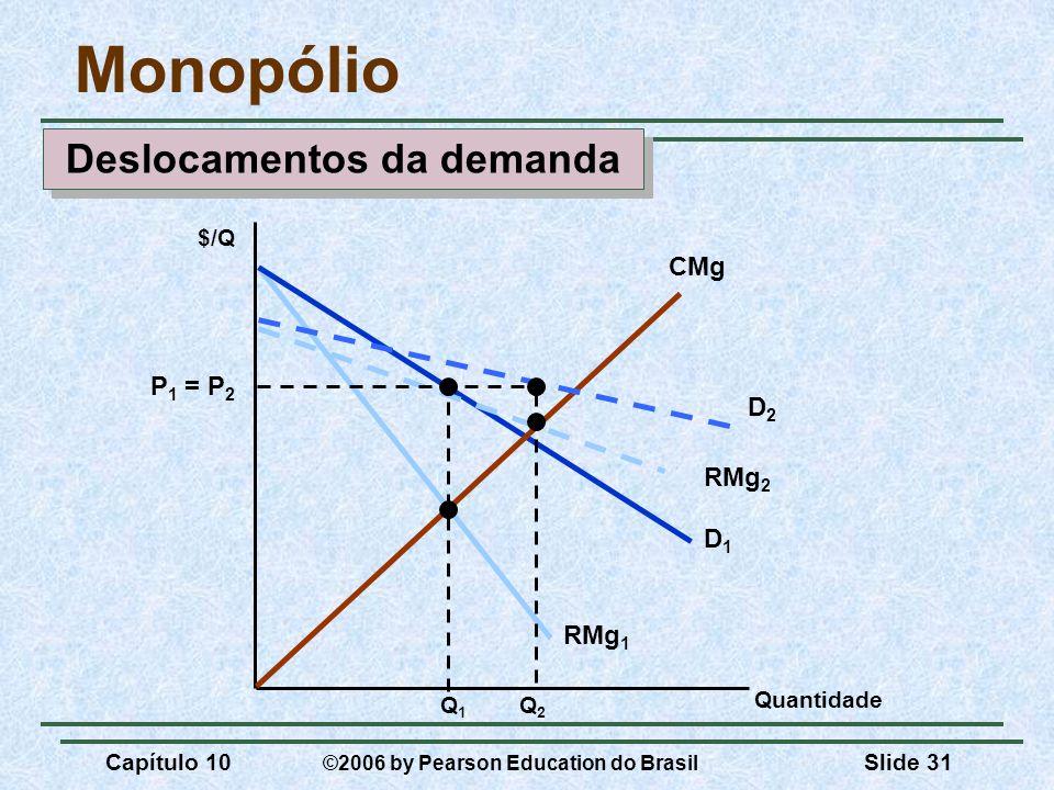 Capítulo 10 ©2006 by Pearson Education do Brasil Slide 31 D1D1 RMg 1 Monopólio CMg $/Q RMg 2 D2D2 P 1 = P 2 Q1Q1 Q2Q2 Quantidade Deslocamentos da dema