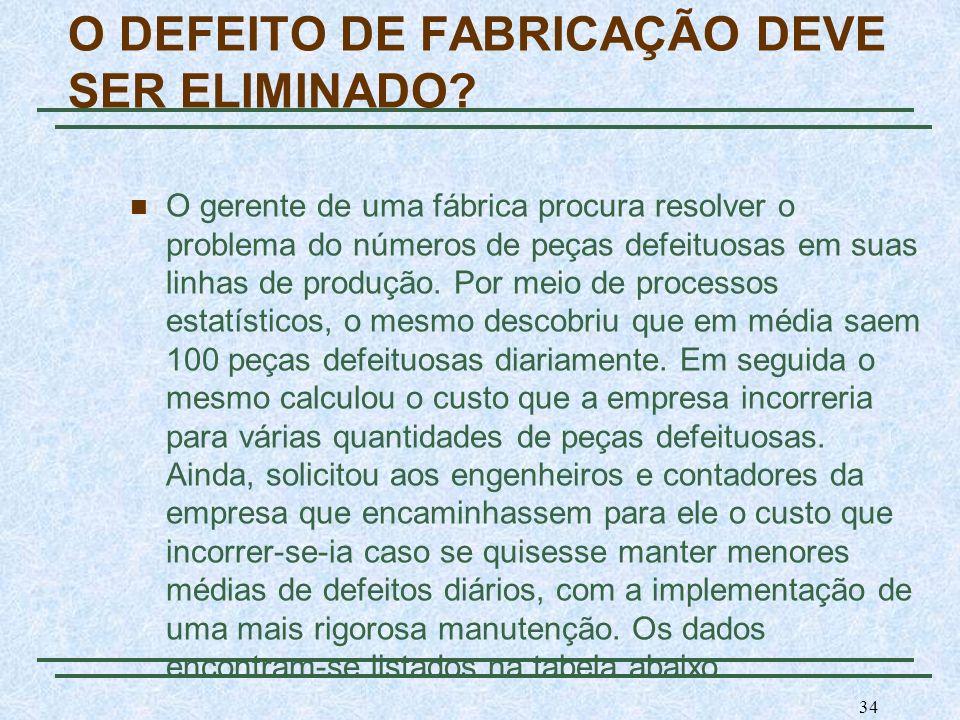 34 O DEFEITO DE FABRICAÇÃO DEVE SER ELIMINADO? O gerente de uma fábrica procura resolver o problema do números de peças defeituosas em suas linhas de