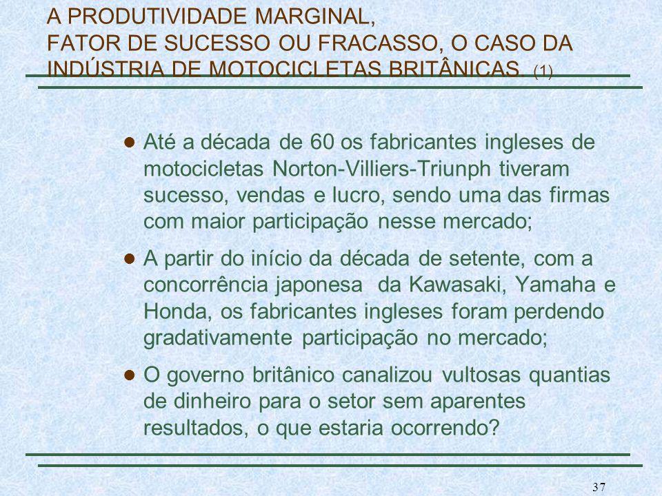37 A PRODUTIVIDADE MARGINAL, FATOR DE SUCESSO OU FRACASSO, O CASO DA INDÚSTRIA DE MOTOCICLETAS BRITÂNICAS. (1) Até a década de 60 os fabricantes ingle