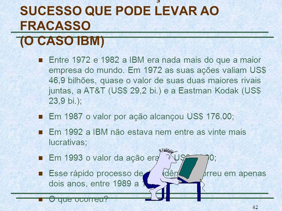 42 A ESCALA DE PRODUÇÃO E O SUCESSO QUE PODE LEVAR AO FRACASSO (O CASO IBM) Entre 1972 e 1982 a IBM era nada mais do que a maior empresa do mundo. Em