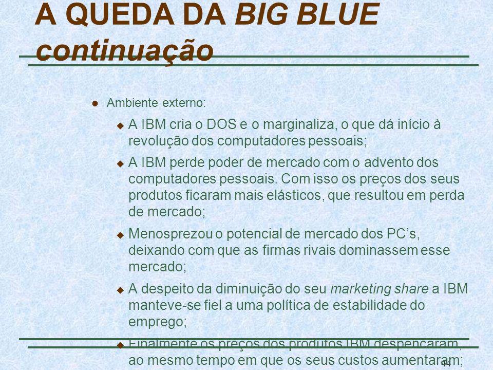 44 A QUEDA DA BIG BLUE continuação Ambiente externo: A IBM cria o DOS e o marginaliza, o que dá início à revolução dos computadores pessoais; A IBM pe