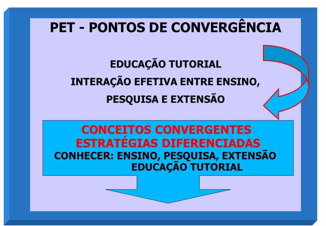 PET - PONTOS DE CONVERGÊNCIA EDUCAÇÃO TUTORIAL INTERAÇÃO EFETIVA ENTRE ENSINO, PESQUISA E EXTENSÃO CONCEITOS CONVERGENTES ESTRATÉGIAS DIFERENCIADAS CO