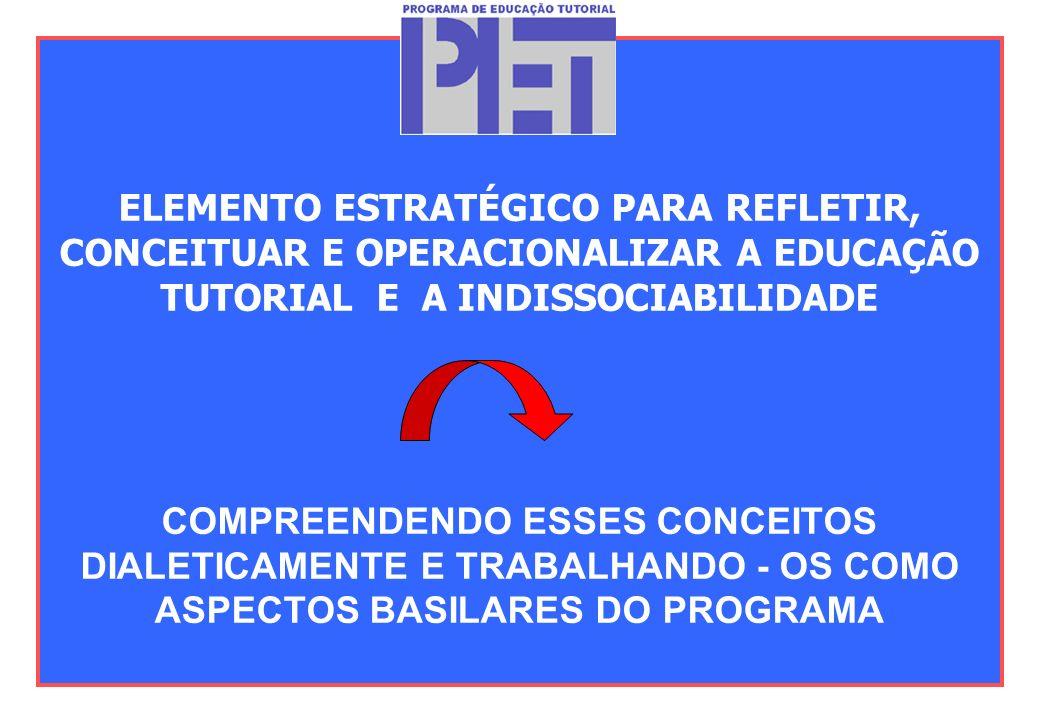 ELEMENTO ESTRATÉGICO PARA REFLETIR, CONCEITUAR E OPERACIONALIZAR A EDUCAÇÃO TUTORIAL E A INDISSOCIABILIDADE COMPREENDENDO ESSES CONCEITOS DIALETICAMEN