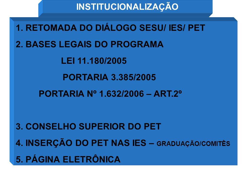 1. RETOMADA DO DIÁLOGO SESU/ IES/ PET 2. BASES LEGAIS DO PROGRAMA LEI 11.180/2005 PORTARIA 3.385/2005 PORTARIA Nº 1.632/2006 – ART.2º 3. CONSELHO SUPE