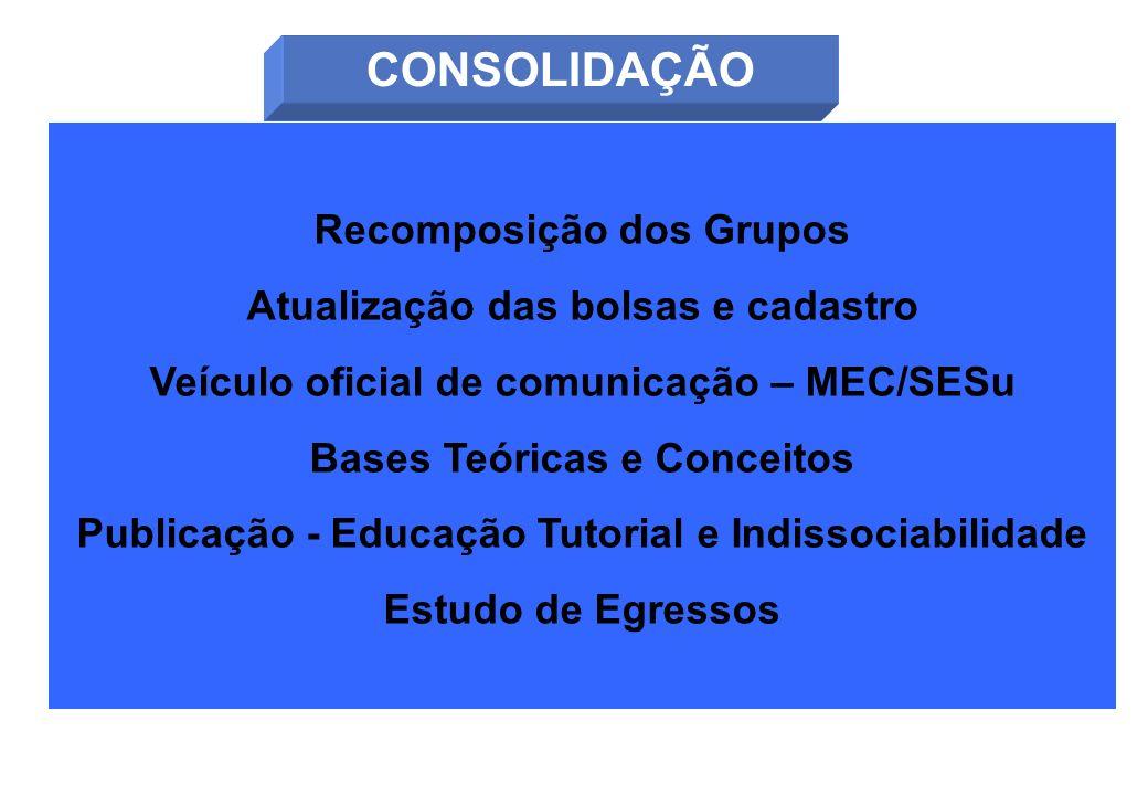 Recomposição dos Grupos Atualização das bolsas e cadastro Veículo oficial de comunicação – MEC/SESu Bases Teóricas e Conceitos Publicação - Educação T