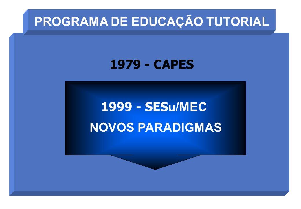 1979 - CAPES PROGRAMA DE EDUCAÇÃO TUTORIAL 1999 - SES u/MEC NOVOS PARADIGMAS