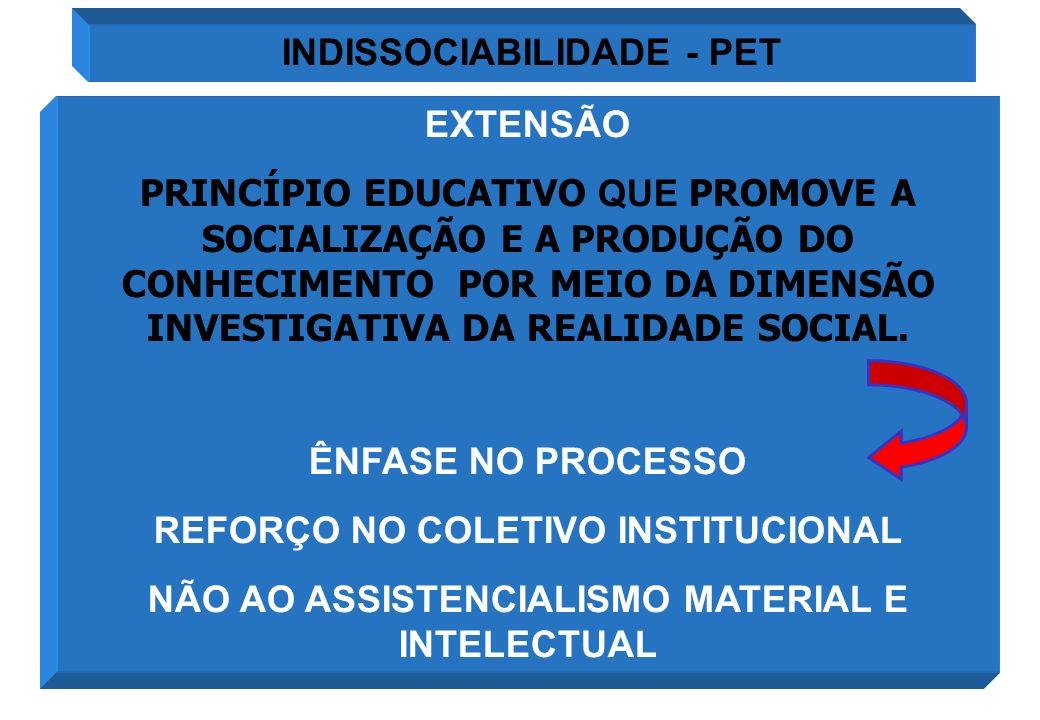 INDISSOCIABILIDADE - PET EXTENSÃO PRINCÍPIO EDUCATIVO QUE PROMOVE A SOCIALIZAÇÃO E A PRODUÇÃO DO CONHECIMENTO POR MEIO DA DIMENSÃO INVESTIGATIVA DA RE