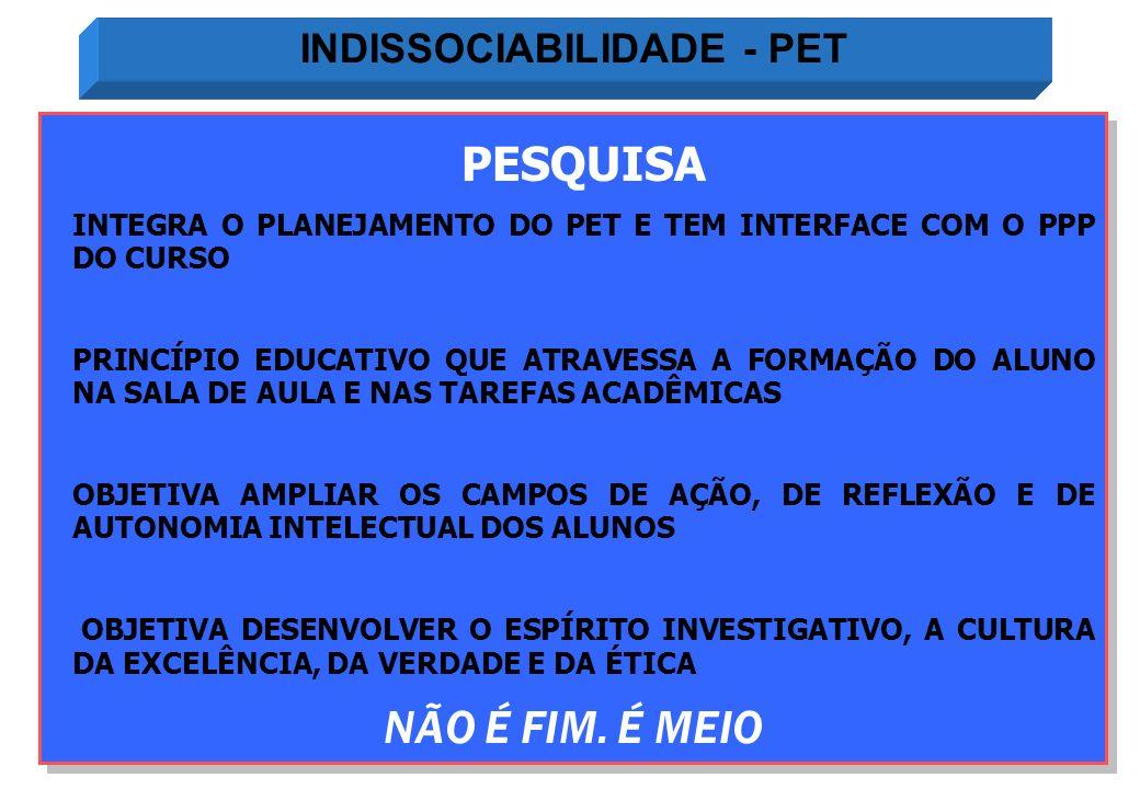1.RETOMADA DO DIÁLOGO SESU/ IES/ PET 2.