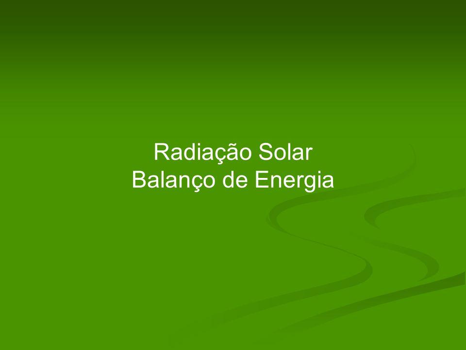 Radiação Solar Balanço de Energia