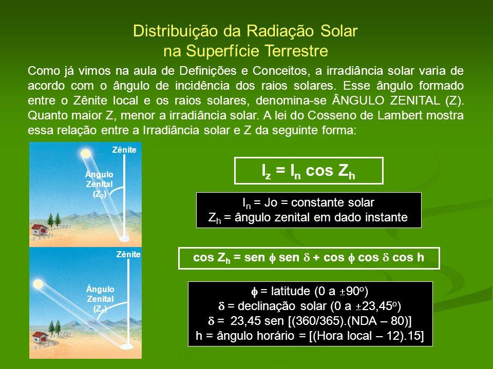 Distribuição da Radiação Solar na Superfície Terrestre Como já vimos na aula de Definições e Conceitos, a irradiância solar varia de acordo com o ângu