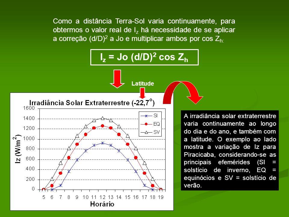 Como a distância Terra-Sol varia continuamente, para obtermos o valor real de I z há necessidade de se aplicar a correção (d/D) 2 a Jo e multiplicar a