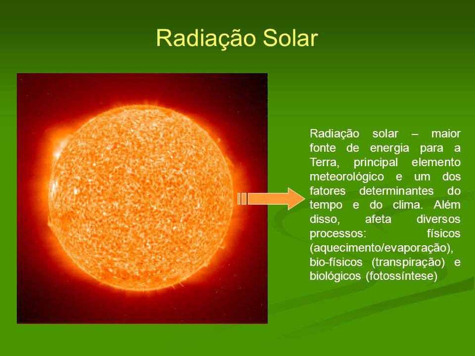 Radiação solar – maior fonte de energia para a Terra, principal elemento meteorológico e um dos fatores determinantes do tempo e do clima. Além disso,